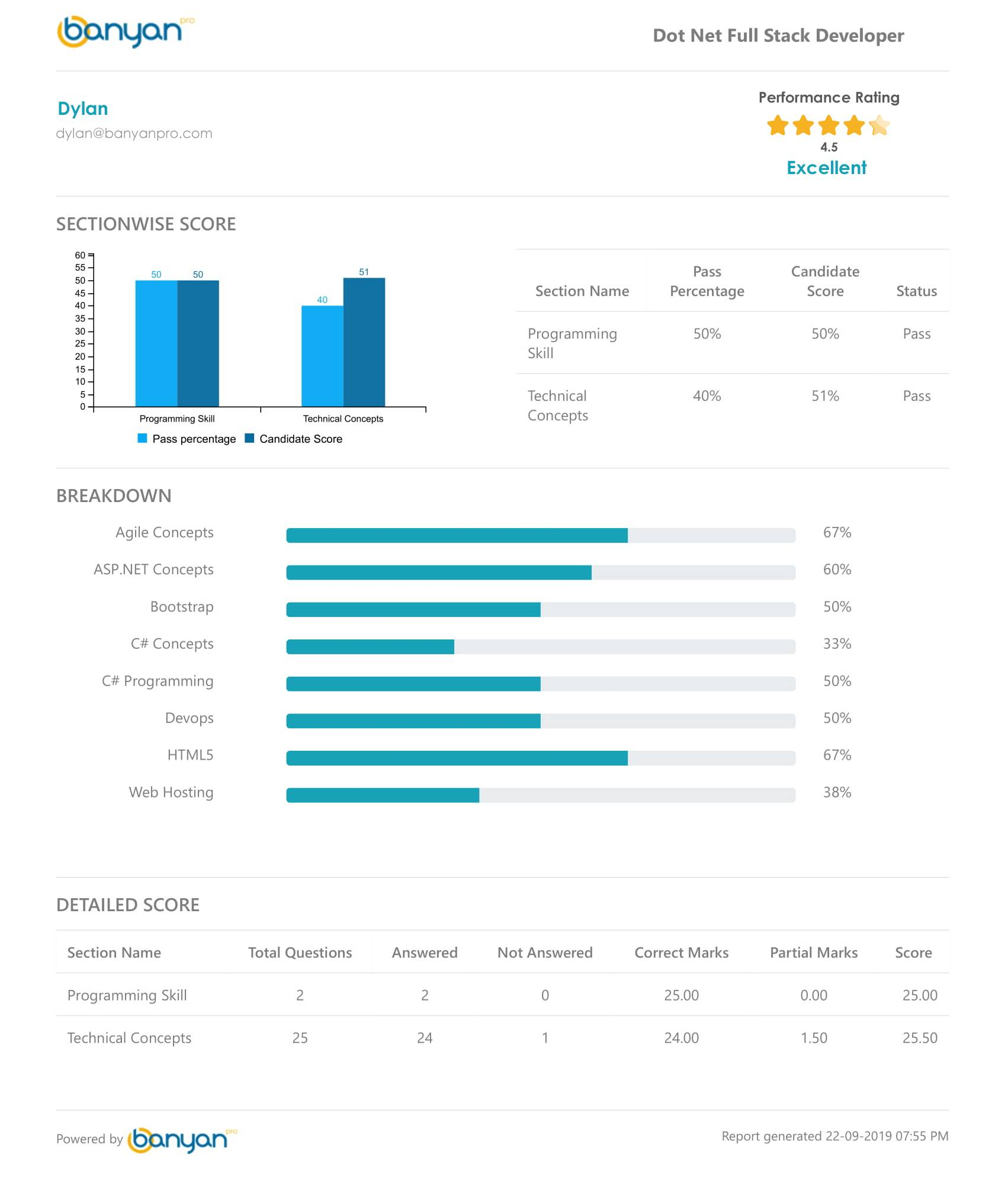 banyanpro-skill-report
